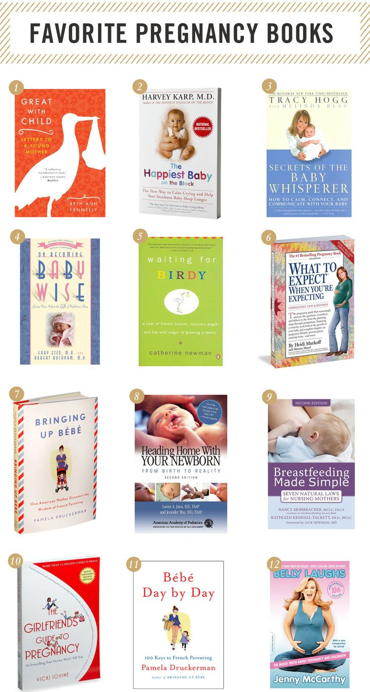 | Best Pregnancy Books to Read |