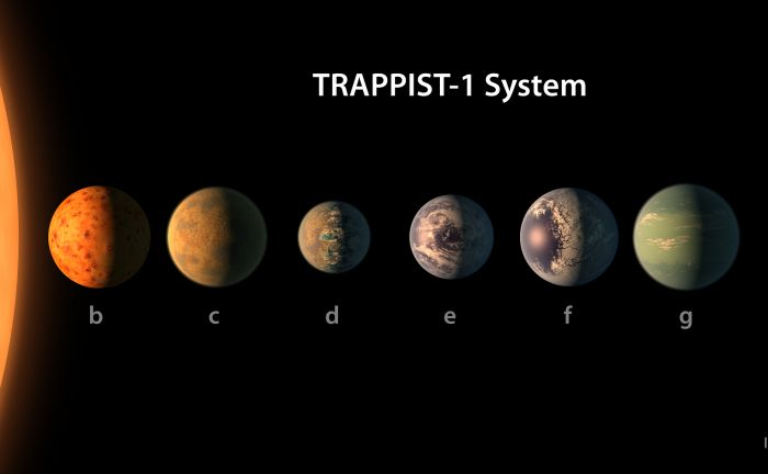 SETI Has Already Tried Listening to TRAPPIST-1 for Aliens - Universe Today