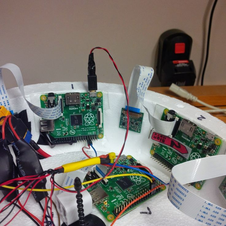 Raspberry Pi Python Adventures: The computer network in space - Part 1!