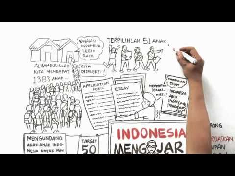 In December of 2010, Anies Baswedan returned to TEDxJakarta to share his Indonesia Mengajar (Indonesia Teach), a project he initiated in mid 2008 that sends Indonesias best graduates to remote areas lacking qualified teachers to teach in elementary schools.   This is a Graphic Recording of that talk.   To see original talk, go to http://w...