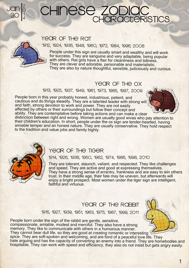 17 Best Images About Chinese Zodiac On Pinterest Chinese New Year 2014 Horoscope Signs And