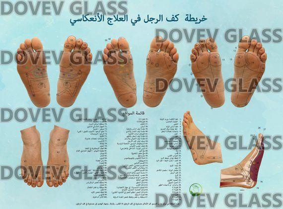 Reflexology Foot Chart Map Arabic Digital File خريطة كف Etsy Foot Reflexology Reflexology Foot Chart Reflexology