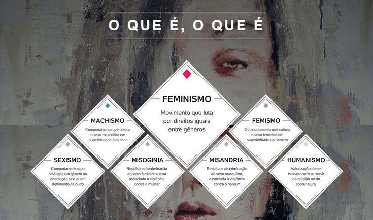"""""""Não seja feminista, seja feminina"""" e outros equívocos."""