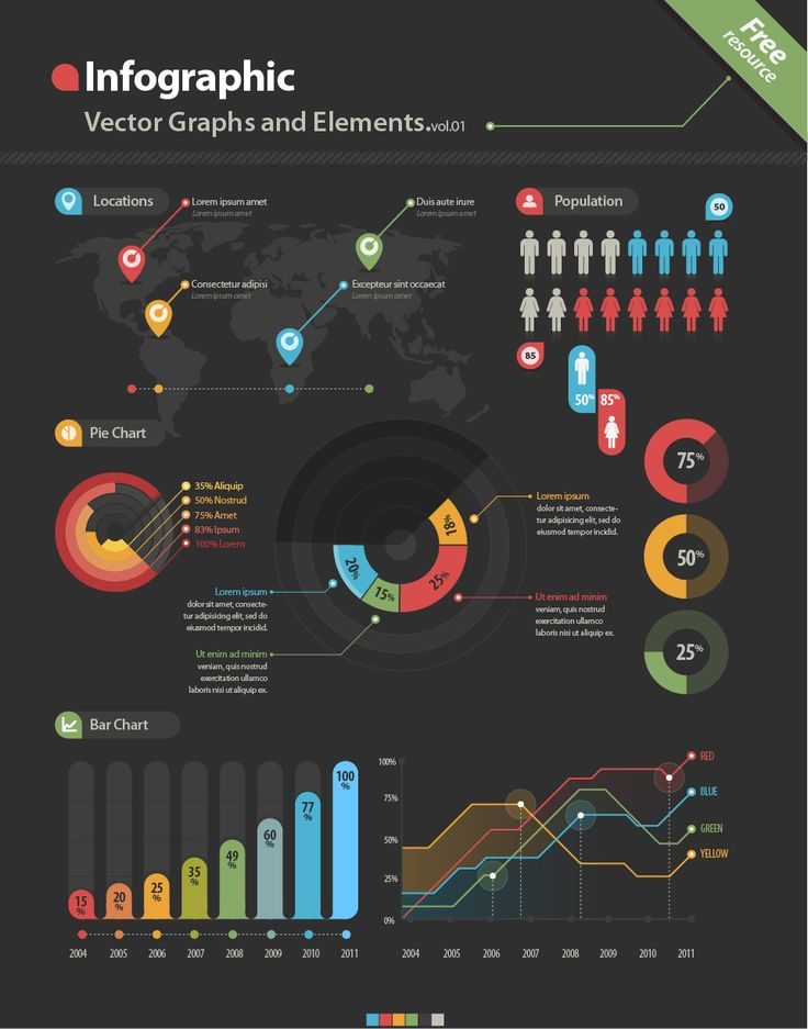 A set of vector elements for your next infographic. We have included in this a vector world map, gender elements, and multiple pie and bar charts. You can easily combine and modify all the elements to create a distinctive infographic.