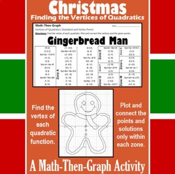 Gingerbread Man - A Math-Then-Graph Activity - Finding Vertices