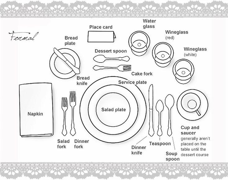 etiqueta de mesa y cubiertos como poner una mesa formal codigo de cubiertos en los restaurantes