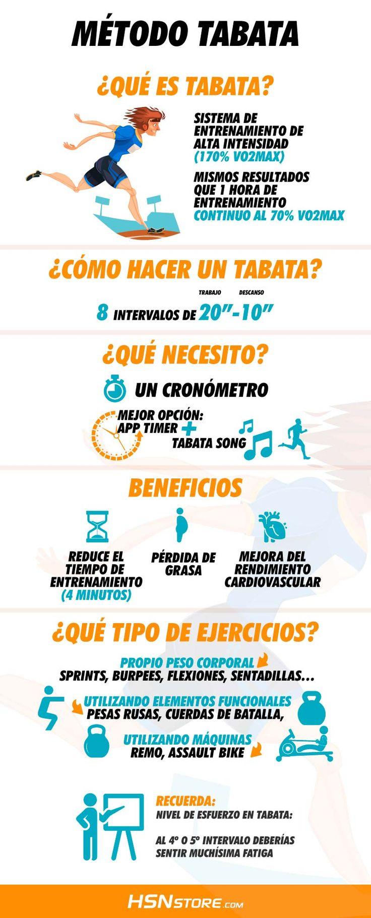 Tabata: Qué es, Cuáles son sus Beneficios, Rutinas y Ejercicios para Quemar Grasa.#infographic #fitness #motivation #motivacion #gym #musculacion #workhard #musculos #fuerza #chico #chica #chicofitness #chicafitness #sport #entrenar #trainning #suplemento #tabata #beatman