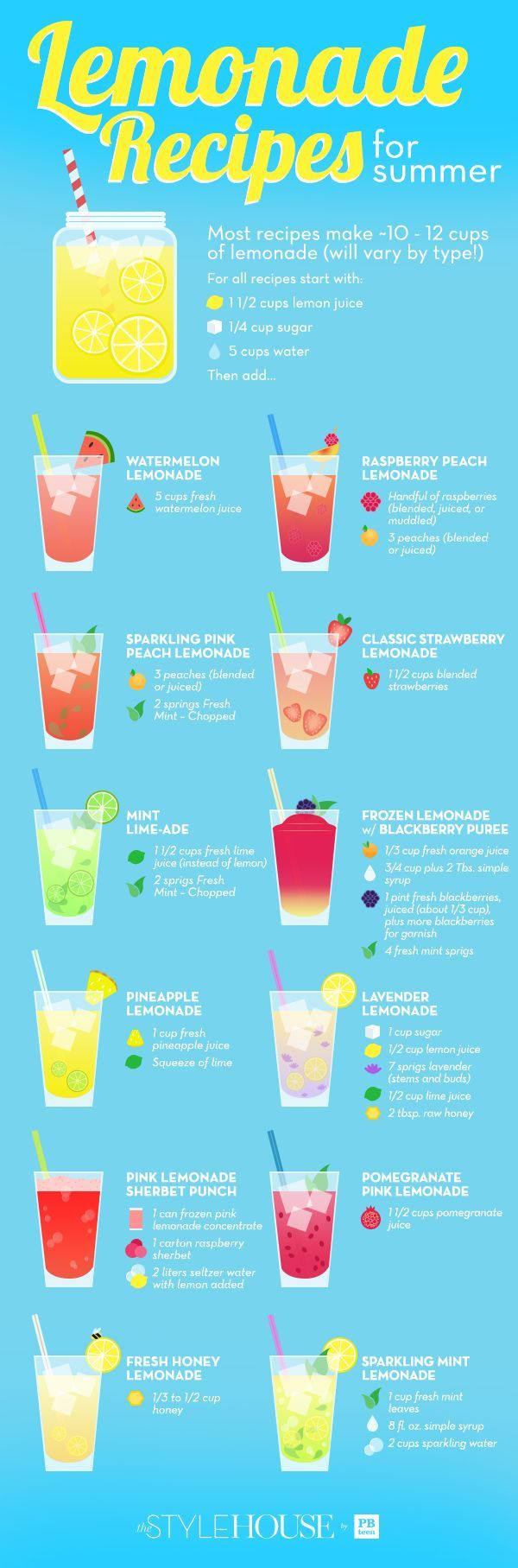 Different lemonade combinations plus click for 30 Delicious Pasta Salad Recipes - perfect side dish for summertime!