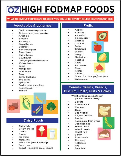 fodmap chart dr oz, fodmap diet chart pdf, fodmap food chart pdf