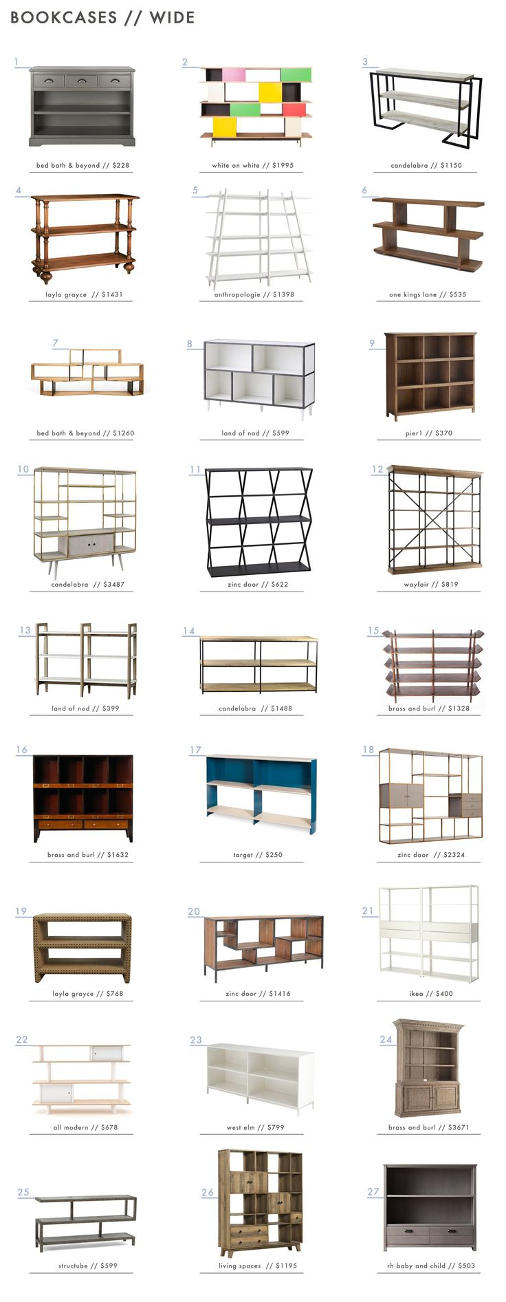 81 bookcases - that's a lot of books | bookcase, easy home