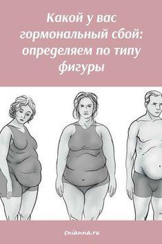 Сбросить Вес После Гормонального Сбоя. Гормоны шалят: как похудеть при эндокринных нарушениях. Рекомендации врачей + личный опыт