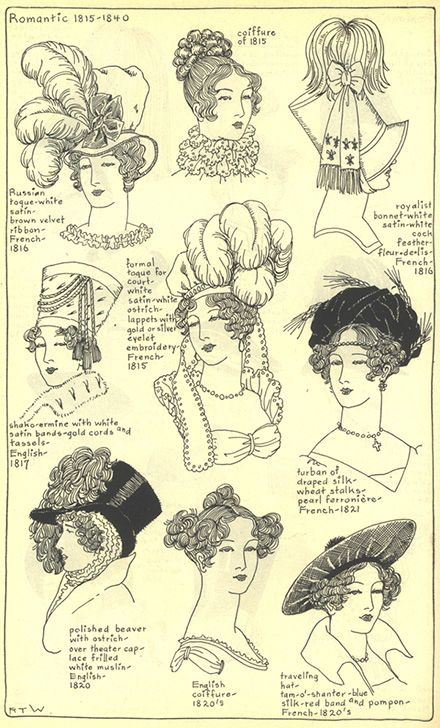History of Hats | Gallery - Chapter 14 - Village Hat Shop