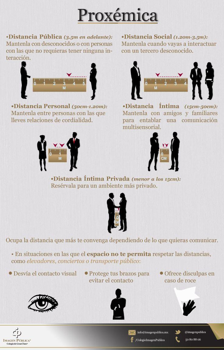 ¿Sabes qué es la proxémica? #infografia #infographic