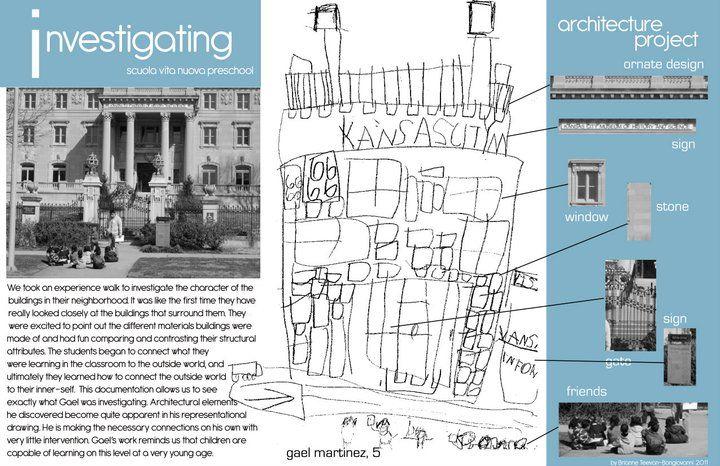 Architecture Project documentation - Scuola Vita Nuova Preschool ≈≈
