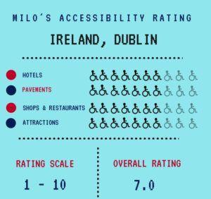 EXPLORING DUBLIN, IRELAND – Blumil