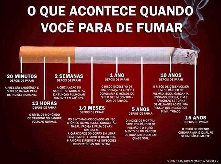 Fumar tratamento por uma grama