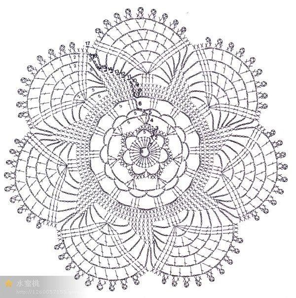 ... Diagram, Crochet Doilies, The Distant, Crochet Pattern, Crochet Knits