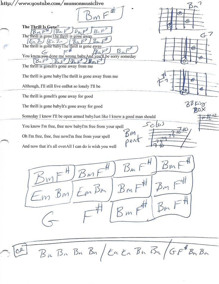 The Thrill Is Gone (BB King) Guitar Chord Chart