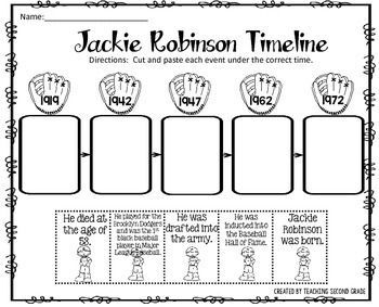 Jackie Robinson Timeline Cut and Paste FREEBIE!I am pleased to offer this cut and paste activity to you for FREE!This would be great review after your study about Jackie Robinson. You can use this for centers, seat work, or early finishers.You might be interest in:PRESIDENTS DAY MATH AND LITERACY PRINTABLESPRESIDENTS DAY CENTER (ADJECTIVE OR VERB?)PRESIDENTS DAY NOUNS CENTER