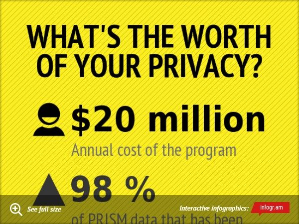 Whats the worth of your privacy?Upgrade to Pro!Upgrade to Pro!Upgrade to ProThank you!