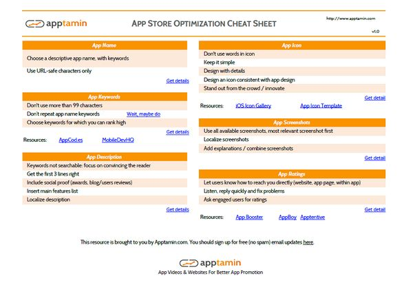 App Store Optimization Cheat Sheet