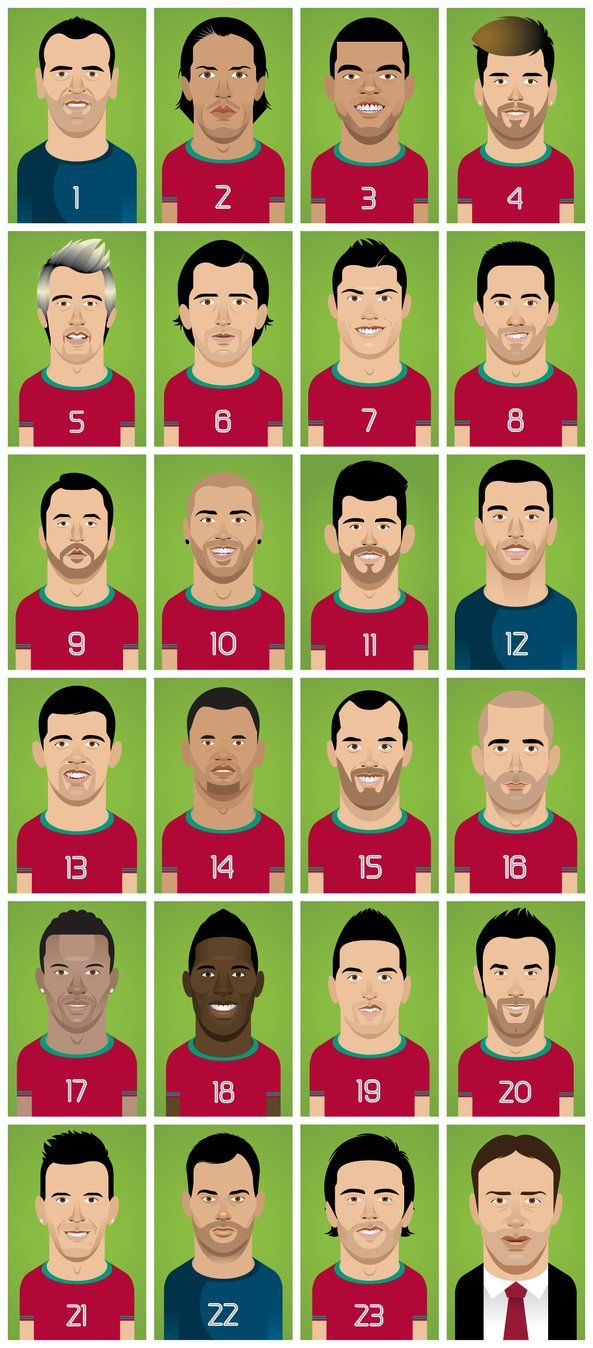 Portugal national football team by hiugo http://hiugo.deviantart.com/art/Portugal-national-football-team-308343732