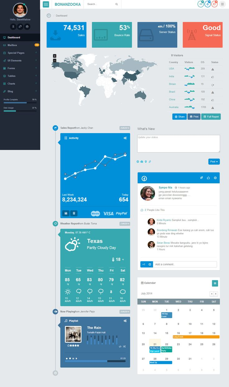 Bonanzooka is full Premium Responsive Admin dashboard template built using Bootstrap 3. AngularJS. Flat Design. Google Map.  http://www.responsivemiracle.com/cms/bonanzooka-premium-responsive-web-admin-page-angularjs-template/