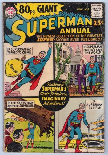 valor superman and comic books It cost just a dime (10 cents) in 1938 and just sold for a record $32 million -- a near perfect copy of the first comic book starring iconic hero superman the online auction site ebay says two.
