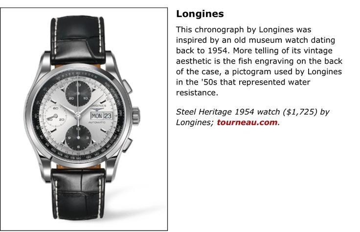 Longines Steel Heritage 1954: Heritage 1954, Longin Steel, Steel Heritage