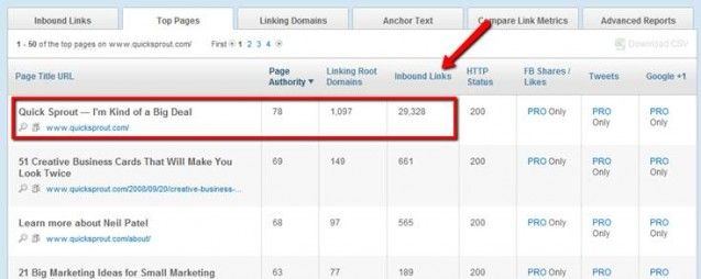7 Simple Deep Linking Tactics You Ought to Use