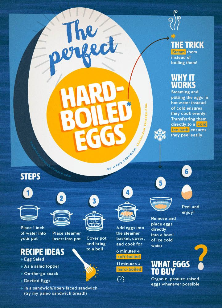 The Perfect Hard-Boiled Eggs! The trick? STEAMING THEM! | Lexi's Clean Kitchen