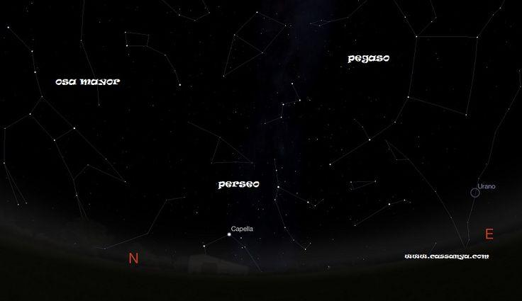 Perseidas, la magia de las estrellas fugaces