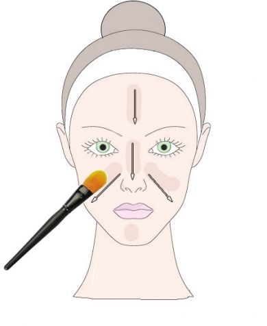 Drop Dead Gorgeous Daily Makeup Brush School 101: Put a little foundation on the back of your hand and apply to the centre of your face (forehead, nose and cheeks) then blend outwards in long, broad strokes. For more nifty trips & tricks, visit: www.ddgdaily.com