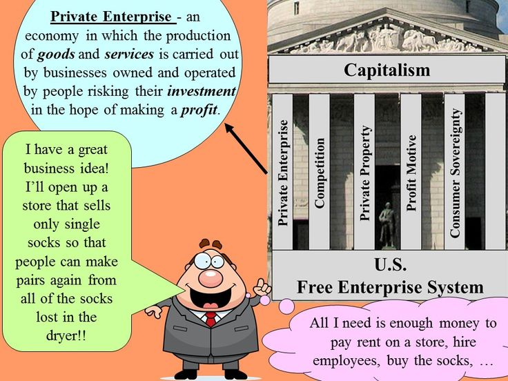 Free Enterprise System PowerPoint Presentation Key Terms and People: Capitalism Private Enterprise Competition Private Property Profit Motive Consumer Sovereignty Free Enterprise System Corporations Shares of Stock Dividends Capital  Common Core Learning Standards: Reading Standards for Literacy in History/Social Studies - 1,2,4,7  http://mrberlin.com/freeenterprisepowerpointpresentation.aspx
