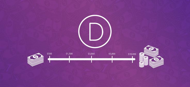 Welcome to Part 1 of 4 of our mini series Divi Website Design Pricing where we're exploring effective Divi website price ranges and providing some actionable ideas on how to price your web design services.  Let's be honest, web design pricing is all over the place. It's hard to know how much to...