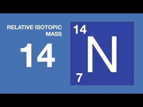 ▶ In Depth: Atomic Mass Units   Chemistry for All   The Fuse School - YouTube