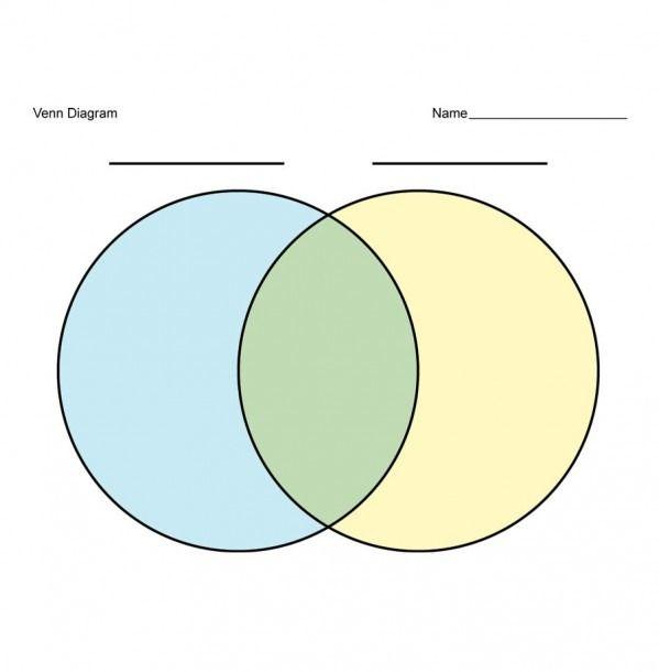 Venn Diagram Blank Venn Diagram Template Venn Diagram Diagram