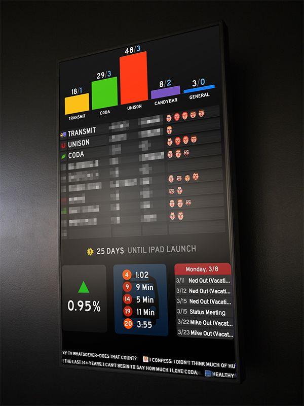 オフィスのトレンドは「クールな情報ダッシュボード」 « WIRED.jp