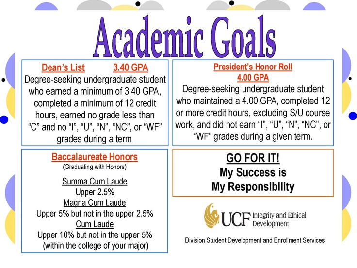 Academic goals for college students essay