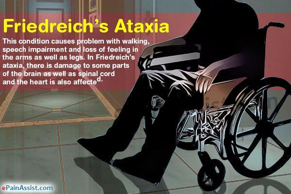 Friedreich's Ataxia Read: http://www.epainassist.com/brain/friedreichs-ataxia