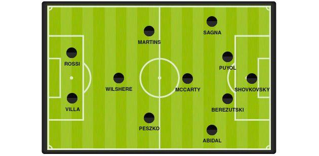 La lista 'maldita' de la Eurocopa