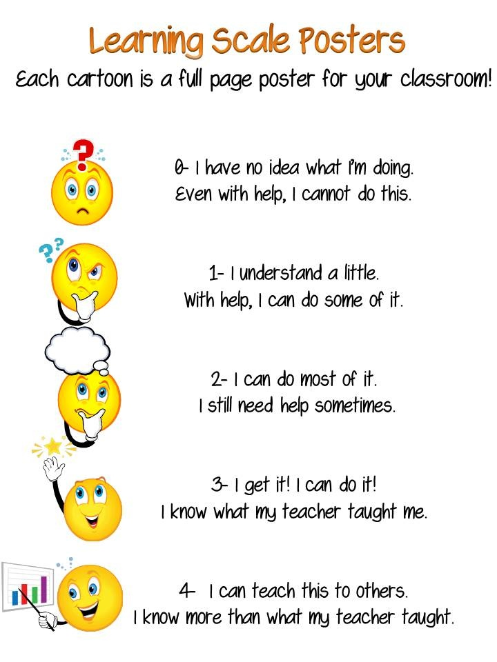 Marzano Learning Scale Posters TpT