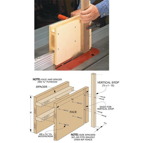 Must-Have Table Saw Accessories | Woodsmith Tips                                                                                                                                                                                 More
