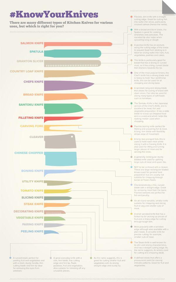 Je messen zijn waarschijnlijk de belangrijkste tools die je hebt in de keuken. Niets kan daaraan tippen. Maar er zijn …