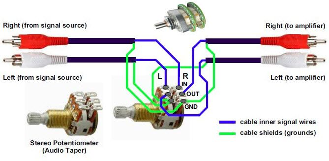 Wiring A Potentiometer Audio - Schema Diagram Preview on