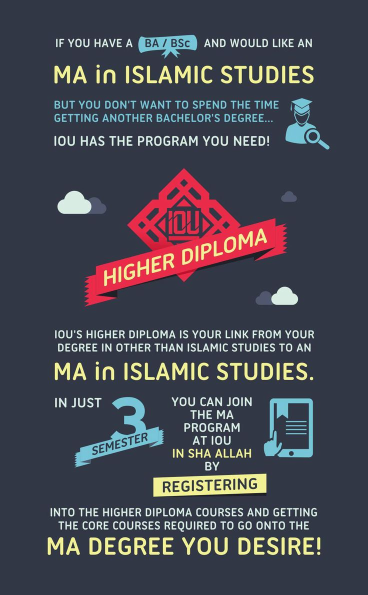 IOU's HIGHER DIPLOMA is your link from your degree in other than Islamic Studies to an MAIS. In just 3 semesters you can join the MA program at IOU, in sha Allah by registering into the HIGHER DIPLOMA courses and getting the core courses required to go onto the MA degree you desire!  The new semester is coming up, so be sure to visit IOU's website for details and register early so you can begin when the courses open! ‪#‎MAISB‬ ‪#‎IOU‬ http://bais.islamiconlineuniversity.com/maisb/