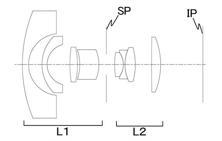Patent Canon Ef M 10mm F 2 8 Fisheye Japan Patent Application2018185386 Showcases An Optical Formula For An Ef M 10mm F 2 8 Fis Canon Ef Fish Eye Lens Canon