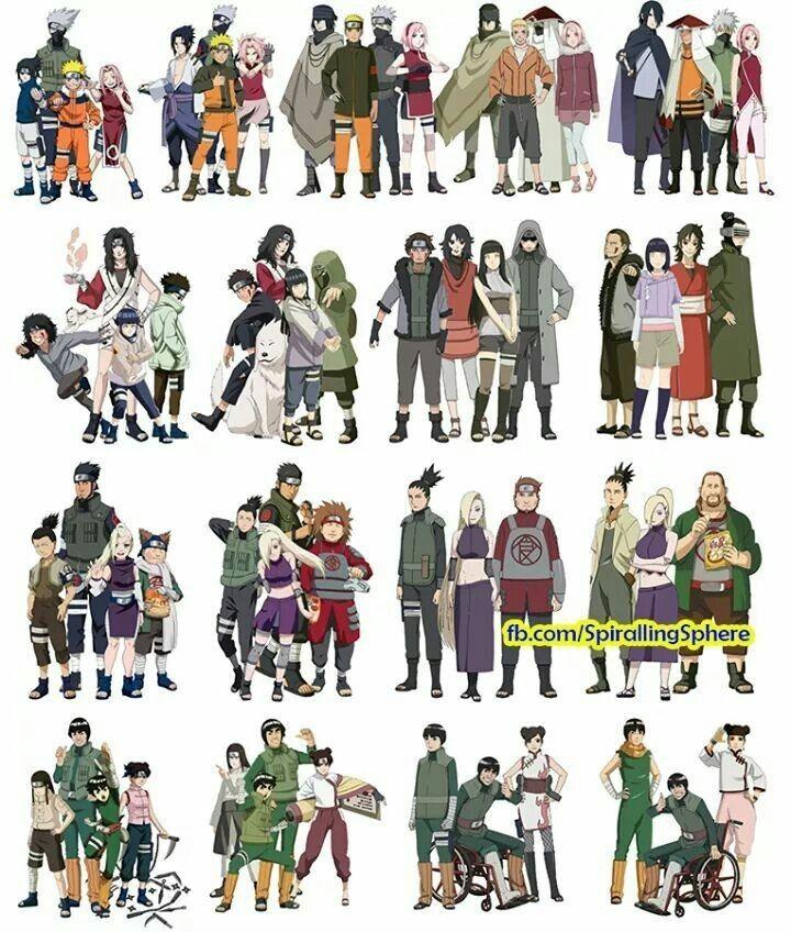 The teams over the years Naruto shippuden anime, Naruto