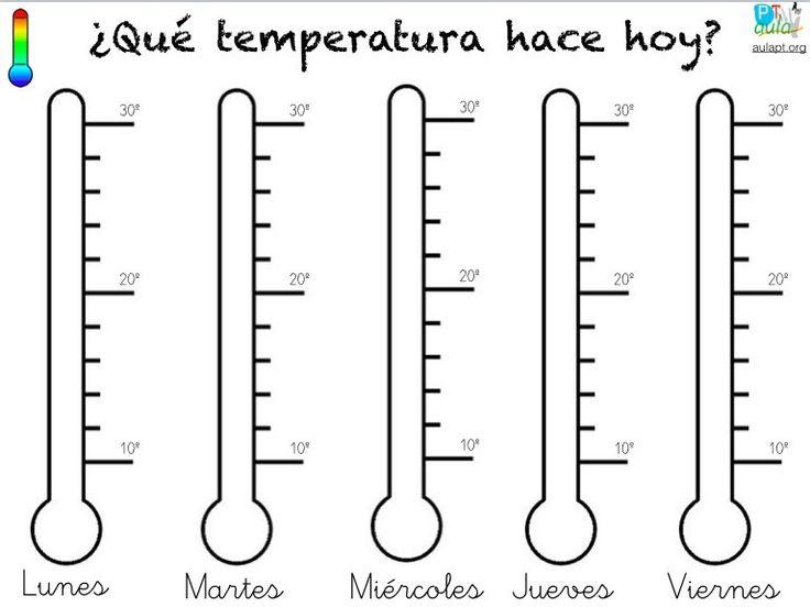 Estadística. Medimos la temperatura. Rutina de la mañana