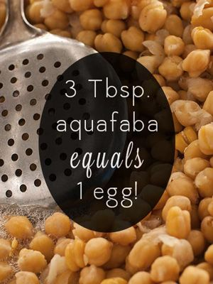 7 Amazing Vegan Egg Replacers that Help Hens | Animal Equality